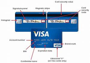 What Are The Different Parts Of A Debit Card