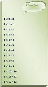 Multiplication Chart 1 21 1 Times Table Write 1 Times Table Read One Times Table
