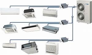 Chauffage Pompe A Chaleur : chauffage par pompe chaleur pompe chaleur air air ~ Premium-room.com Idées de Décoration