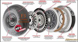 Afe New F3 Torque Converter Line For Ford  Dodge And Gm Diesel Trucks