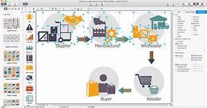 Logistics Flow Charts Conceptdraw Com