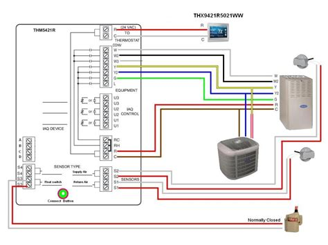 Honeywell Prestige Wiring Diagram by Thermostat Drawing At Getdrawings Free For Personal