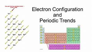 Electron Configuration and Periodic Trends - ppt video ...