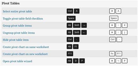 pin    excel sheet shortcuts