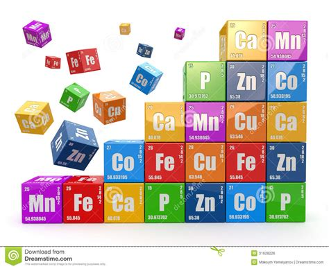 chemistry concept wall  cubes wiyh periodic table