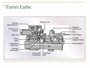 Lathe Machine Diagram With Name