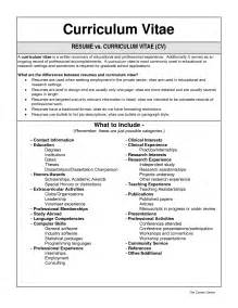 What S Resume Cv by What Is A Curriculum Vitae How To Write A Cv Resume