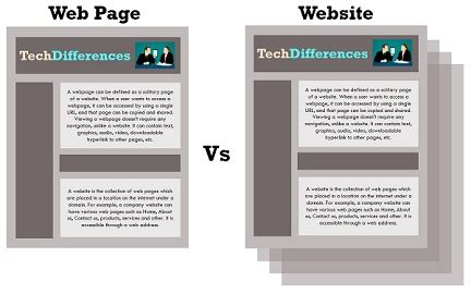 difference between web page and website with comparison chart tech differences