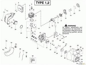 Poulan    Weed Eater Motorsensen  Trimmer Fx26sc  Type 1