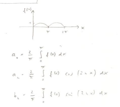 fourierreihe von sinx berechnen mathelounge