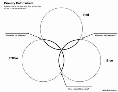 Wheel Secondary Primary Basic Blank Coloring Template