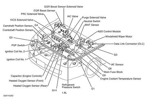 Mazda Protege Fuse Box Auto Wiring Diagram