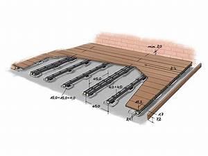 Wpc Balkon Unterkonstruktion : wpc terrassen verlegen selber machen heimwerkermagazin ~ Eleganceandgraceweddings.com Haus und Dekorationen