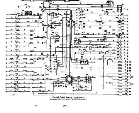 car wiring land rover discovery fuse wiring diagram 82