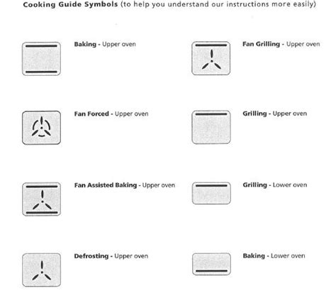 Aeg Backofen Symbole by Whirlpool Oven Whirlpool Oven Grill Symbol