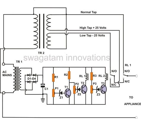 Build Stage Mains Power Stabilizer Whole House