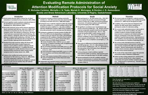 modification si e social association 2012 arlington anxiety disorders association of america