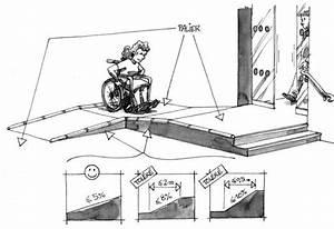 Largeur Porte Pmr : largeur porte handicap erp tableau isolant thermique ~ Melissatoandfro.com Idées de Décoration