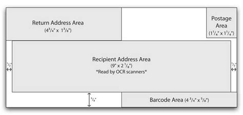 envelope address template quotes about number 10 quotesgram