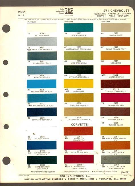 cranberry auto paint color paint color ideas