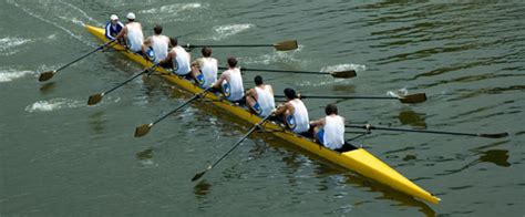 Performance Rowing Boats by And Rowing Boats Human Movement