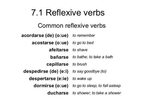 Reflexive Verbs In Spanish Related Keywords  Reflexive Verbs In Spanish Long Tail Keywords