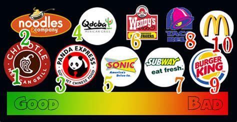 Top 10 Places To Eat Around Tj  Thomas Jefferson High School