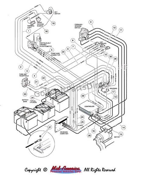 2000 club car wiring diagram wiring diagram and