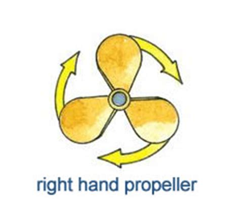 Boat Propeller Right Or Left by The Effect Of Rudders Props And Propwalk Boat Handling