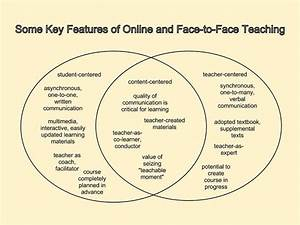 Compare And Contrast Essay Online Classes Vs Traditional purchase management case study primary homework help britain html is paying someone to write an essay plagiarism