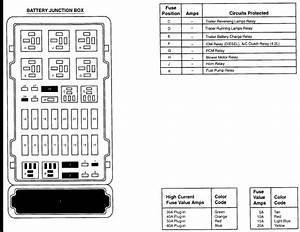 Full Pump 2003 Ford E350 Fuse Box Diagram