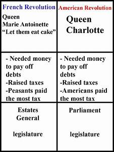 Worksheet  Worksheet Comparing American Political Parties