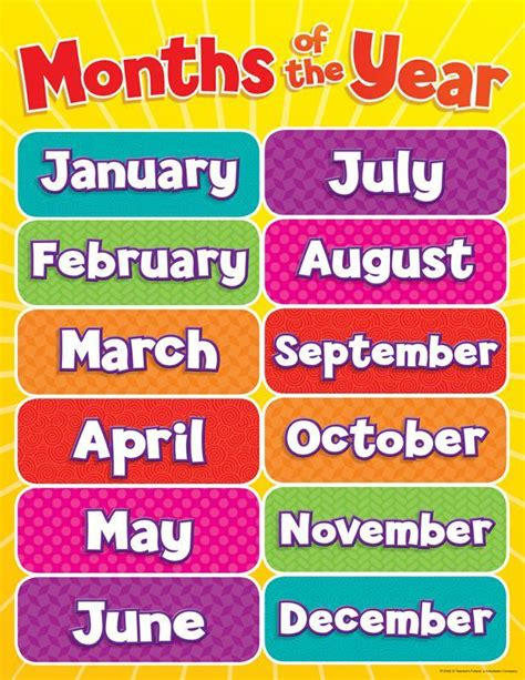 Scholastic Months Of The Year Chart Gr Pk-5 | TF-2502 ...