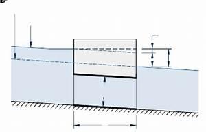 Volumen Rohr Berechnen : bauformeln online rechnen mathematik statik geotechnik ~ Themetempest.com Abrechnung
