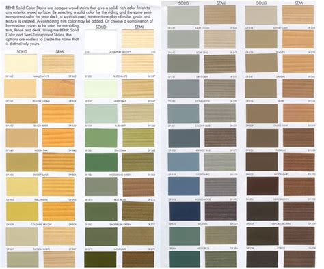 behr concrete stain colors ultimate pressure washing services concrete stain colors