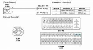Kia Soul  Fuel Pressure Control Valve  Schematic Diagrams