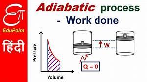 Work Done In Adiabatic Process In Thermodynamics
