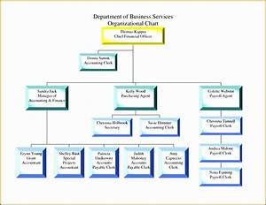 10 Sample Organizational Chart Template