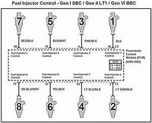 Lt1 Firing Order Diagram