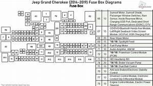 Jeep Grand Cherokee  2014-2019  Fuse Box Diagrams
