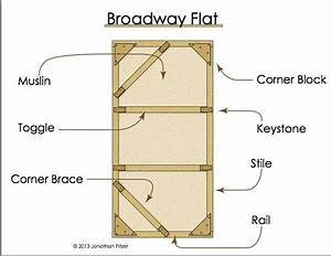 5 Best Images Of Diagram Theater Flat