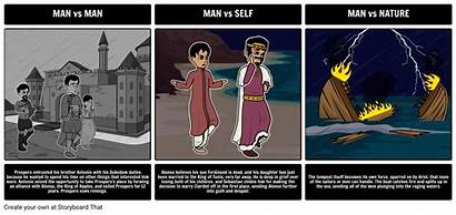 Tempest Conflict Literary Shakespeare Storyboard Character William