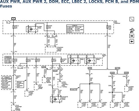 Electrical Diagram 2007 Tahoe by Repair Guides Wiring Systems 2006 Power Distribution