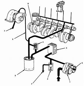 Ford 5 4 Engine Oiling Diagram