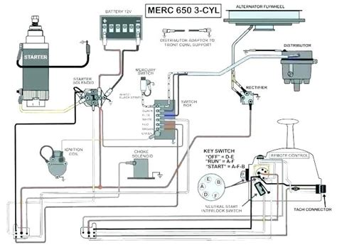 60 Hp Mercury Outboard Wiring Harnes Diagram by Mercury Bigfoot Wiring Diagram Daily Update Wiring Diagram