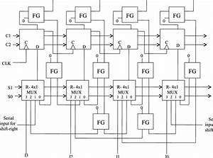 12  Design Of A Reversible Universal Shift Register