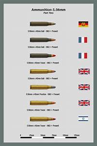 Ammo Chart 5 56mm Part 2 By Ws