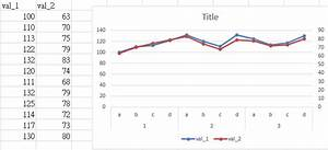 C  Chart Axisy2 Adjust  How To Make It Like Excel
