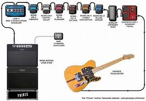 Diagram Of Prince U0026 39 S Effects Set Up