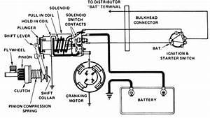 honda goldwing gl1500 ignition wiring diagram honda auto With honda goldwing gl1500 starting system circuit